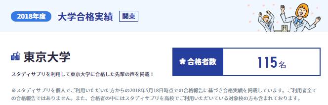スタディサプリ 東大合格者