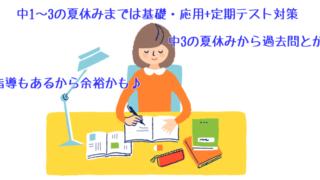 スタディサプリ 高校受験